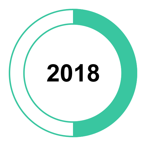 icon-2018
